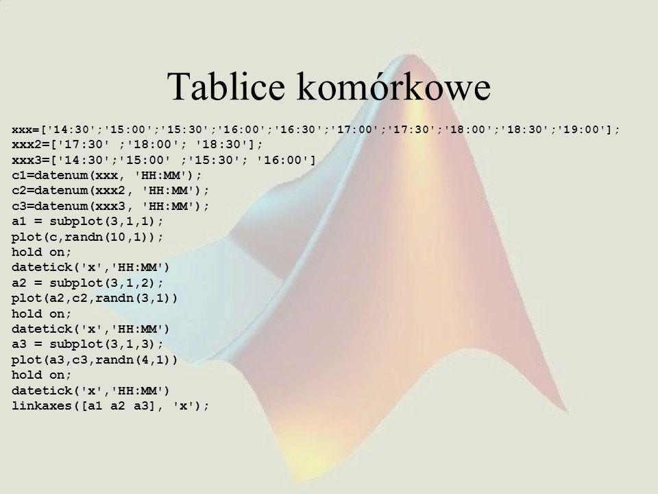 Tablice komórkowe xxx2=[ 17:30 ; 18:00 ; 18:30 ];